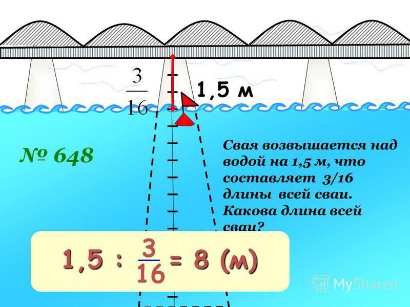 1,5 м Свая возвышается над водой на 1,5 м, что составляет 3/16 длины всей сваи. Какова длина всей сваи? 648 1,5 : = 8 (м) 3 16