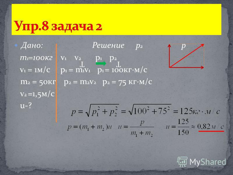 Дано: Решение р 2 р m 1 =100 кг v 1 v 2 p 1 p 2 v 1 = 1 м/с р 1 = m 1 v 1 p 1 = 100 кг·м/с m 2 = 50 кг р 2 = m 2 v 2 p 2 = 75 кг·м/с v 2 =1,5 м/с u-? TT