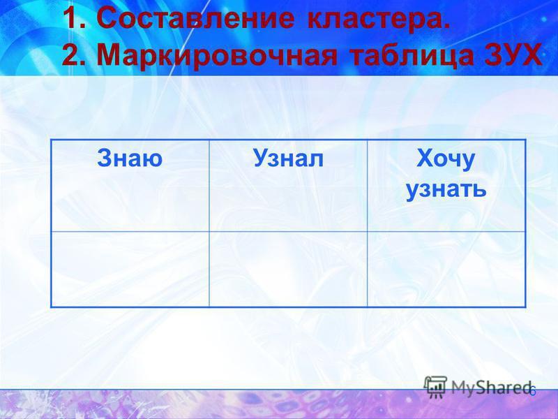 1. Составление кластера. 2. Маркировочная таблица ЗУХ Знаю УзналХочу узнать 6