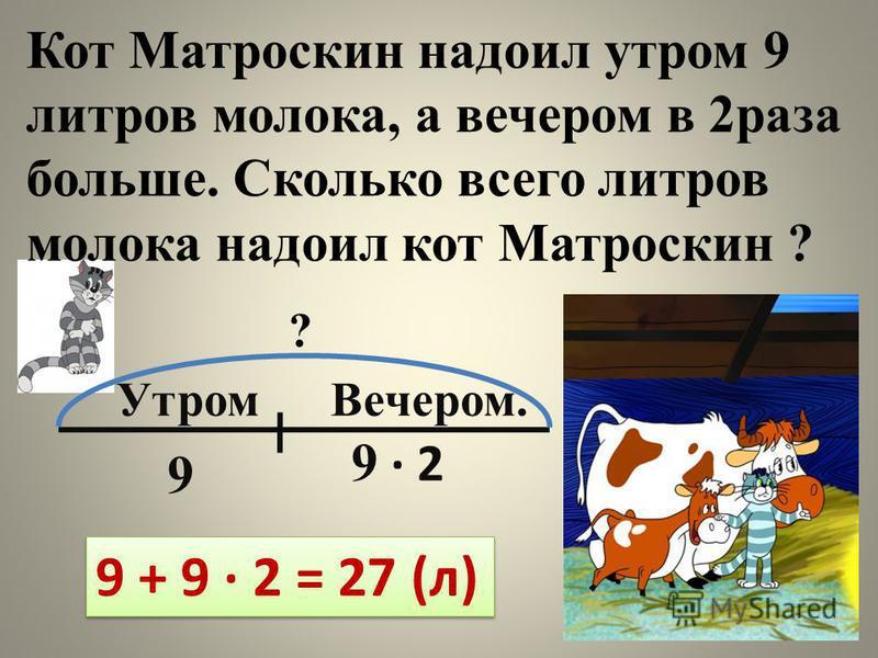 Кот Матроскин надоил утром 9 литров молока, а вечером в 2 раза больше. Сколько всего литров молока надоил кот Матроскин ? 9 + 9 2 = 27 (л) Утром Вечером. 9 9 2 ?