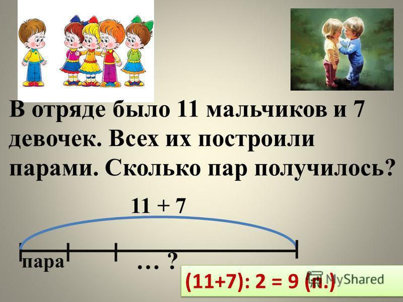 В отряде было 11 мальчиков и 7 девочек. Всех их построили парами. Сколько пар получилось? пара … ? 11 + 7 (11+7): 2 = 9 (п.)