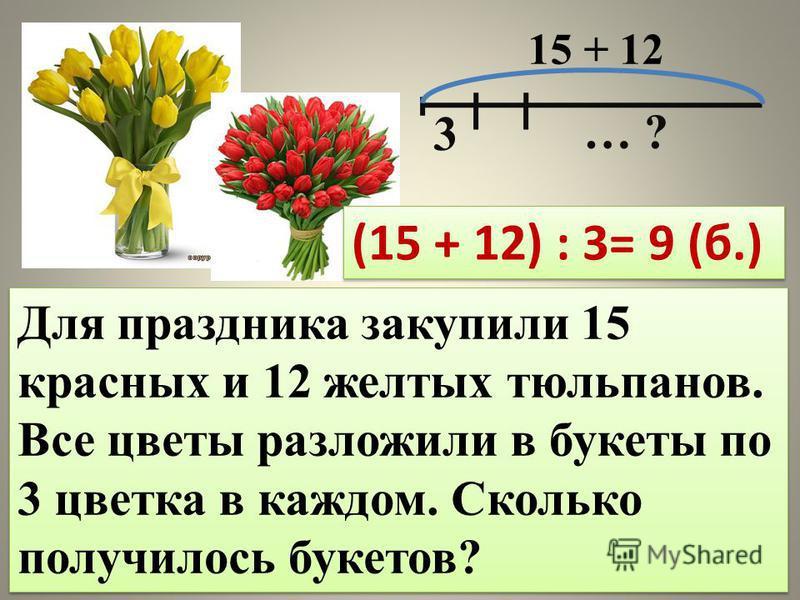 Для праздника закупили 15 красных и 12 желтых тюльпанов. Все цветы разложили в букеты по 3 цветка в каждом. Сколько получилось букетов? Для праздника закупили 15 красных и 12 желтых тюльпанов. Все цветы разложили в букеты по 3 цветка в каждом. Скольк