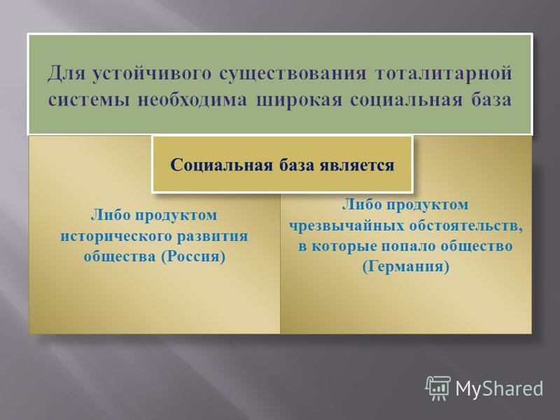 Либо продуктом исторического развития общества (Россия) Либо продуктом чрезвычайных обстоятельств, в которые попало общество (Германия) Социальная база является