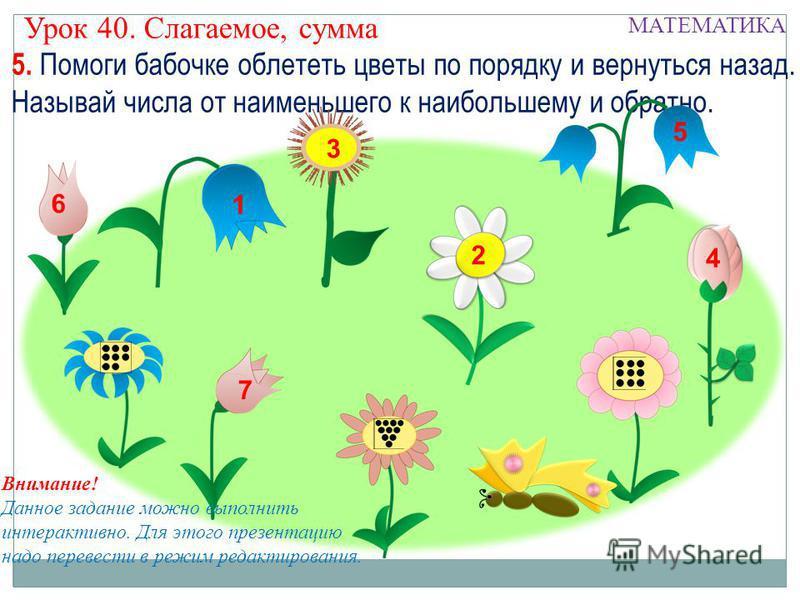 5. Помоги бабочке облететь цветы по порядку и вернуться назад. Называй числа от наименьшего к наибольшему и обратно. 7 4 3 2 1 6 5 Урок 40. Слагаемое, сумма МАТЕМАТИКА Внимание! Данное задание можно выполнить интерактивно. Для этого презентацию надо