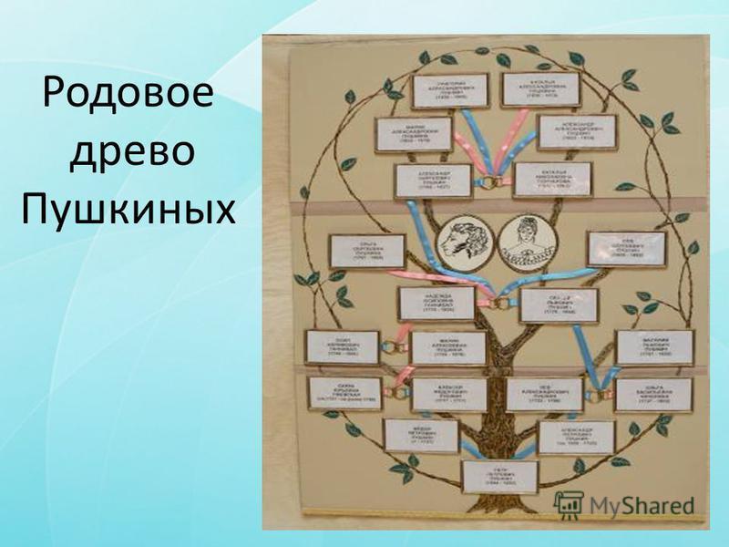 Родовое древо Пушкиных