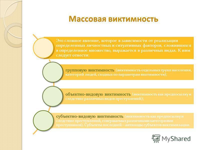 Массовая виктимность Это сложное явление, которое в зависимости от реализации определенных личностных и ситуативных факторов, сложившихся в определенное множество, выражается в различных видах. К ним следует отнести: групповую виктимность групповую в