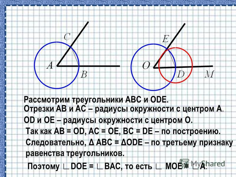 Рассмотрим треугольники ABC и ODE. Отрезки AB и AC – радиусы окружности с центром А. OD и OE – радиусы окружности с центром О. Так как AB = OD, AC = OE, BC = DE – по построению. Следовательно, Δ ABC = ΔODE – по третьему признаку равенства треугольник
