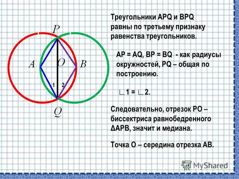 Треугольники APQ и BPQ равны по третьему признаку равенства треугольников. AP = AQ, BP = ВQ - как радиусы окружностей, PQ – общая по построению. 1 = 2. Следовательно, отрезок РO – биссектриса равнобедренного ΔАРВ, значит и медиана. 1 2 Точка О – сере