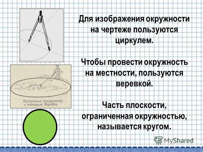Для изображения окружности на чертеже пользуются циркулем. Чтобы провести окружность на местности, пользуются веревкой. Часть плоскости, ограниченная окружностью, называется кругом.