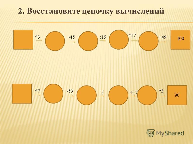 2. Восстановите цепочку вычислений 90 100 +49 *17 :15-45*3 +17:3 -59*7