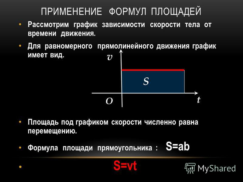 ПРИМЕНЕНИЕ ФОРМУЛ ПЛОЩАДЕЙ Рассмотрим график зависимости скорости тела от времени движения. Для равномерного прямолинейного движения график имеет вид. Площадь под графиком скорости численно равна перемещению. Формула площади прямоугольника : S=ab S=v