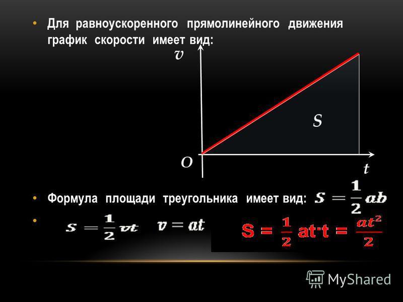 Для равноускоренного прямолинейного движения график скорости имеет вид: Формула площади треугольника имеет вид: v t O S