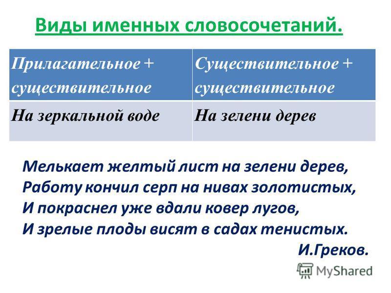 Конспект урока в соответствии с требованиями фгос 5 класс ладыженская