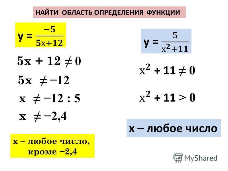 НАЙТИ ОБЛАСТЬ ОПРЕДЕЛЕНИЯ ФУНКЦИИ х – любое число, кроме 2,4 5 х + 12 0 5 х 12 х 12 : 5 х 2,4 х – любое число