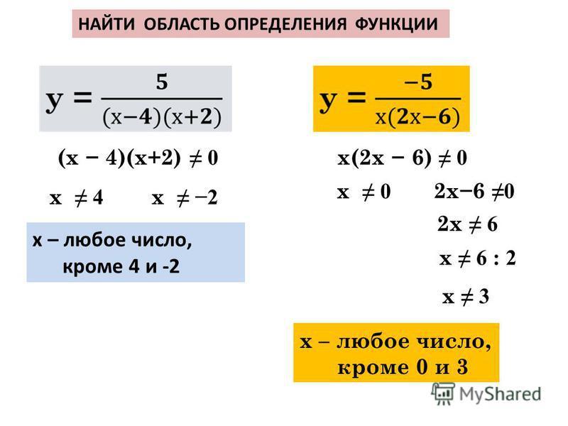 НАЙТИ ОБЛАСТЬ ОПРЕДЕЛЕНИЯ ФУНКЦИИ х – любое число, кроме 4 и -2 (х 4)(х+2) 0 х 4 х(2 х 6) 0 х – любое число, кроме 0 и 3 х 2 х 0 2 х 60 2 х 6 х 6 : 2 х 3