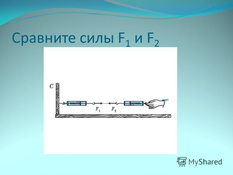 Сравните силы F 1 и F 2