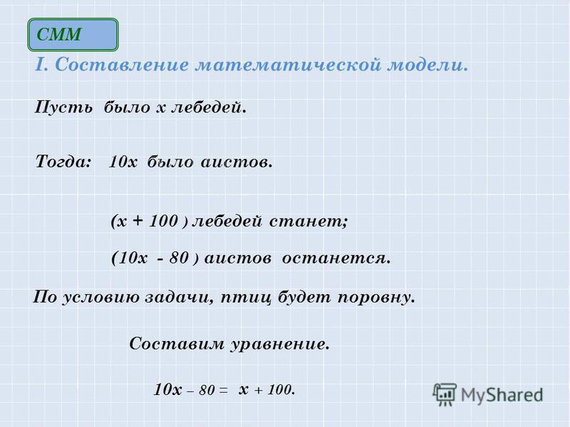Пусть было x лебедей. 10x было аистов. (x (x + 100 ) лебедей станет; (10 х - 80 ) аистов останется. По условию задачи, птиц будет поровну. Составим уравнение. I. Составление математической модели. СММ Тогда: 10x – 80 = x + 100.