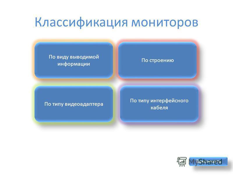 По виду выводимой информации По виду выводимой информации По строению По типу интерфейсного кабеля По типу интерфейсного кабеля По типу видеоадаптера Закончить