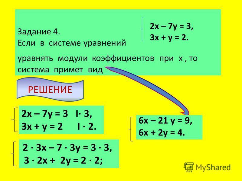 Задание 4. Если в системе уравнений 6 х – 21 у = 9, 6 х + 2 у = 4. 2 х – 7 у = 3, 3 х + у = 2. уравнять модули коэффициентов при х, то система примет вид 2 х – 7 у = 3 Ι· 3, 3 х + у = 2 Ι · 2. 2 · 3 х – 7 · 3 у = 3 · 3, 3 · 2 х + 2 у = 2 · 2; 6 х – 2