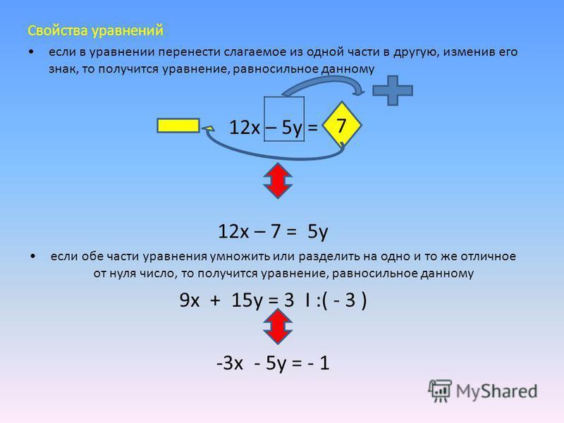 Свойства уравнений если в уравнении перенести слагаемое из одной части в другую, изменив его знак, то получится уравнение, равносильное данному 12 х – 5 у = 12 х – 7 = 5 у если обе части уравнения умножить или разделить на одно и то же отличное от ну