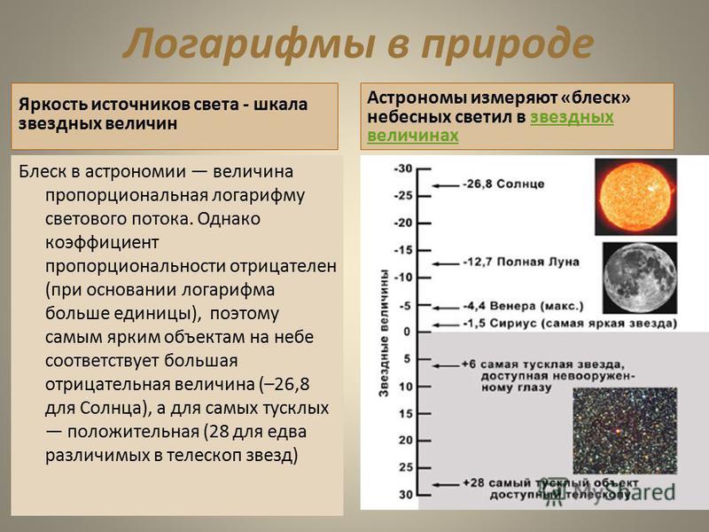 Логарифмы в природе Яркость источников света - шкала звездных величин Блеск в астрономии величина пропорциональная логарифму светового потока. Однако коэффициент пропорциональности отрицателен (при основании логарифма больше единицы), поэтому самым я