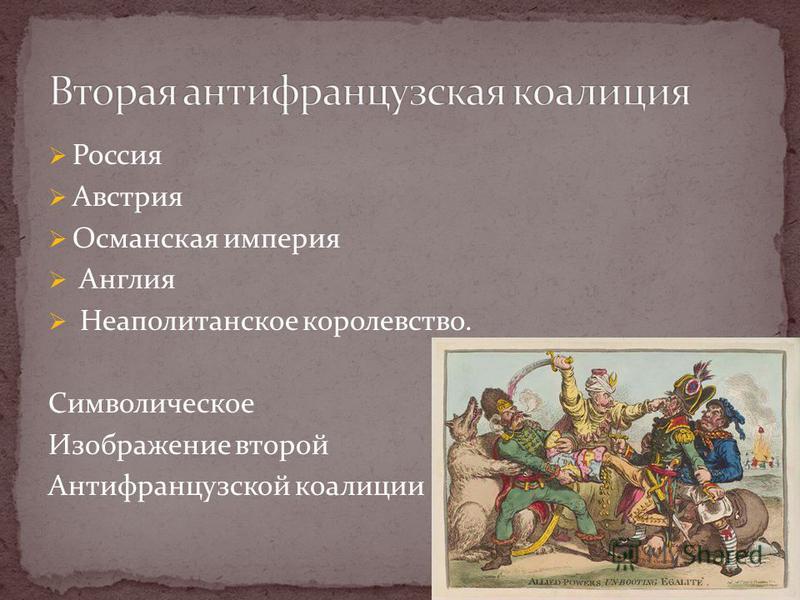 Россия Австрия Османская империя Англия Неаполитанское королевство. Символическое Изображение второй Антифранцузской коалиции