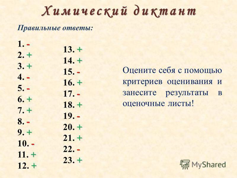 Химический диктант Правильные ответы: - 1. - + 2. + + 3. + - 4. - - 5. - + 6. + + 7. + - 8. - + 9. + - 10. - + 11. + + 12. + + 13. + + 14. + - 15. - + 16. + - 17. - + 18. + - 19. - + 20. + + 21. + - 22. - + 23. + Оцените себя с помощью критериев оцен