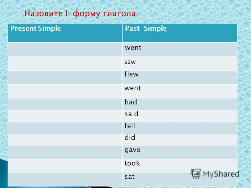 Present SimplePast Simple went saw flew went had said fell did gave took sat Назовите I форму глагола