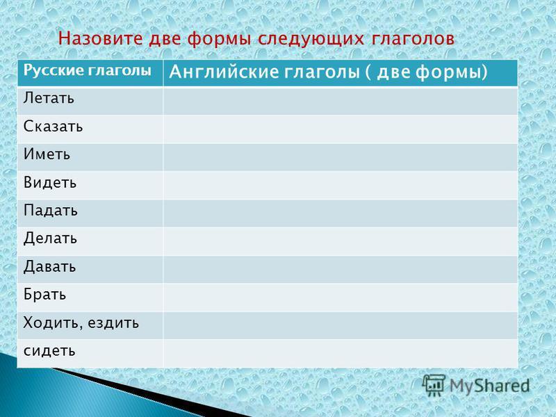 Русские глаголы Английские глаголы ( две формы) Летать Сказать Иметь Видеть Падать Делать Давать Брать Ходить, ездить сидеть Назовите две формы следующих глаголов