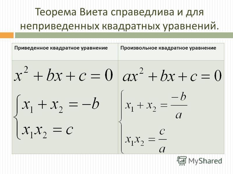 Теорема Виета справедлива и для не приведенных квадратных уравнений. Приведенное квадратное уравнение Произвольное квадратное уравнение