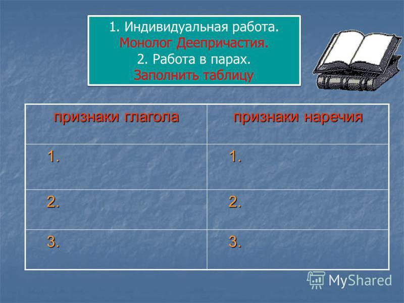 1. Индивидуальная работа. Монолог Деепричастия. 2. Работа в парах. Заполнить таблицу 1. Индивидуальная работа. Монолог Деепричастия. 2. Работа в парах. Заполнить таблицу признаки глагола признаки наречия 1. 1. 2. 2. 3. 3.