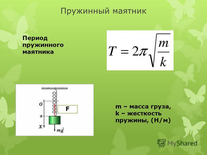 Пружинный маятник Период пружинного маятника m – масса груза, k – жесткость пружины, (Н/м) F