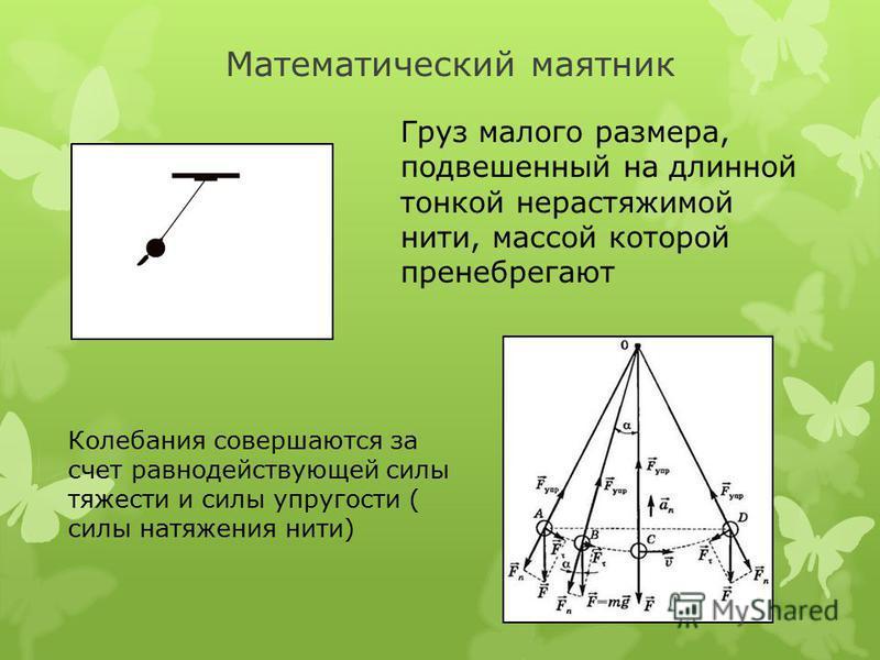 Математический маятник Груз малого размера, подвешенный на длинной тонкой нерастяжимой нити, массой которой пренебрегают Колебания совершаются за счет равнодействующей силы тяжести и силы упругости ( силы натяжения нити)