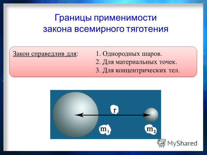 Границы применимости закона всемирного тяготения Закон справедлив для:1. Однородных шаров. 2. Для материальных точек. 3. Для концентрических тел. Закон справедлив для:1. Однородных шаров. 2. Для материальных точек. 3. Для концентрических тел.