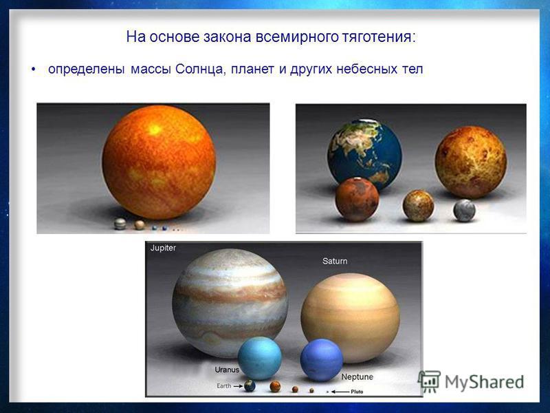 На основе закона всемирного тяготения: определены массы Солнца, планет и других небесных тел