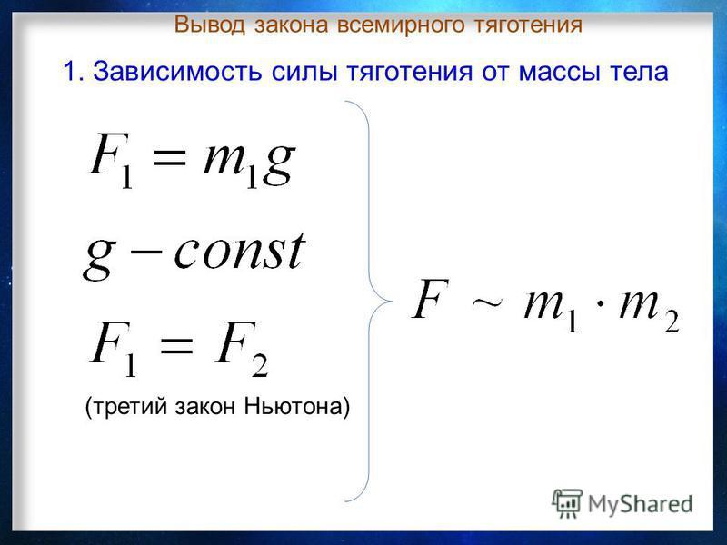 Вывод закона всемирного тяготения (третий закон Ньютона) 1. Зависимость силы тяготения от массы тела