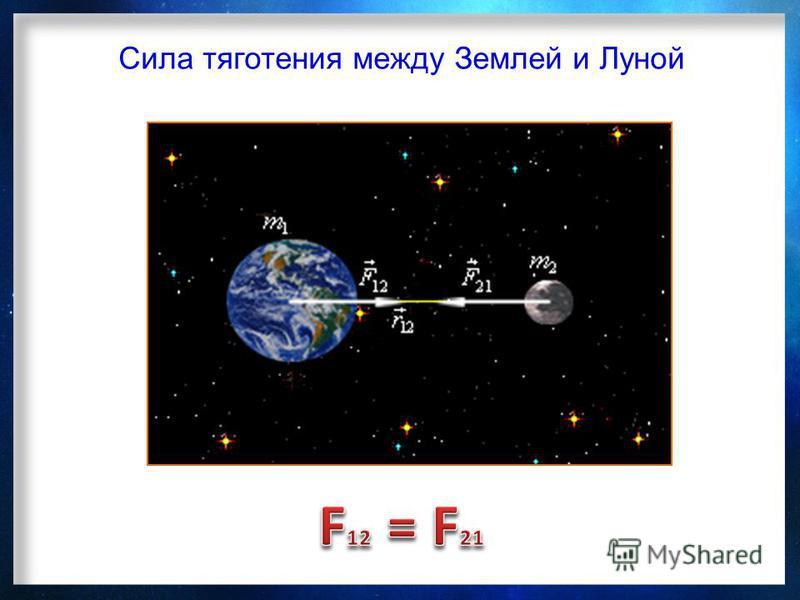 Сила тяготения между Землей и Луной