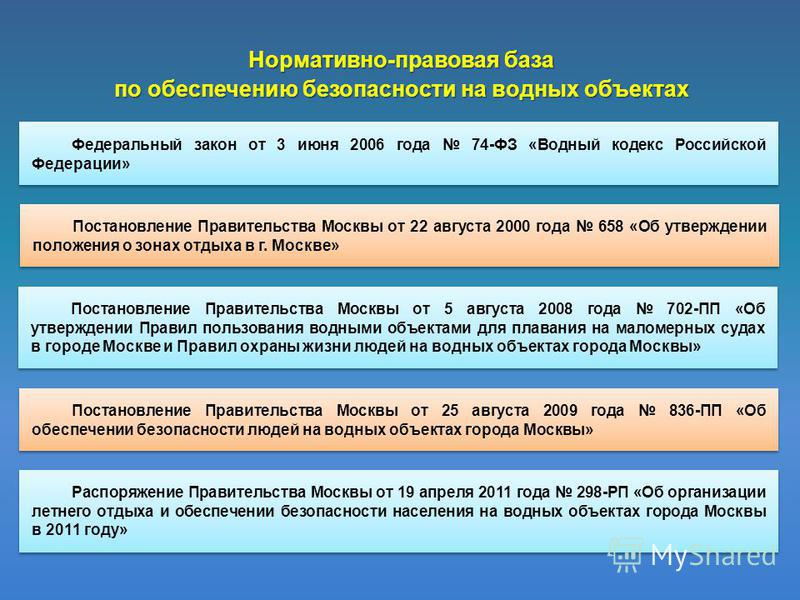 Федеральный закон от 3 июня 2006 года 74-ФЗ «Водный кодекс Российской Федерации» Постановление Правительства Москвы от 5 августа 2008 года 702-ПП «Об утверждении Правил пользования водными объектами для плавания на маломерных судах в городе Москве и