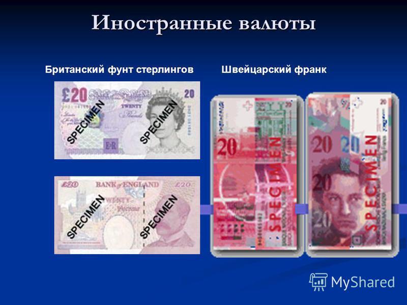 Иностранные валюты Британский фунт стерлингов Швейцарский франк