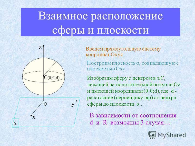 Взаимное расположение сферы и плоскости α C (0;0;d) х у z O Введем прямоугольную систему координат Oxyz Построим плоскость α, совпадающую с плоскостью Оху Изобразим сферу с центром в т.С, лежащей на положительной полуоси Oz и имеющей координаты (0;0;
