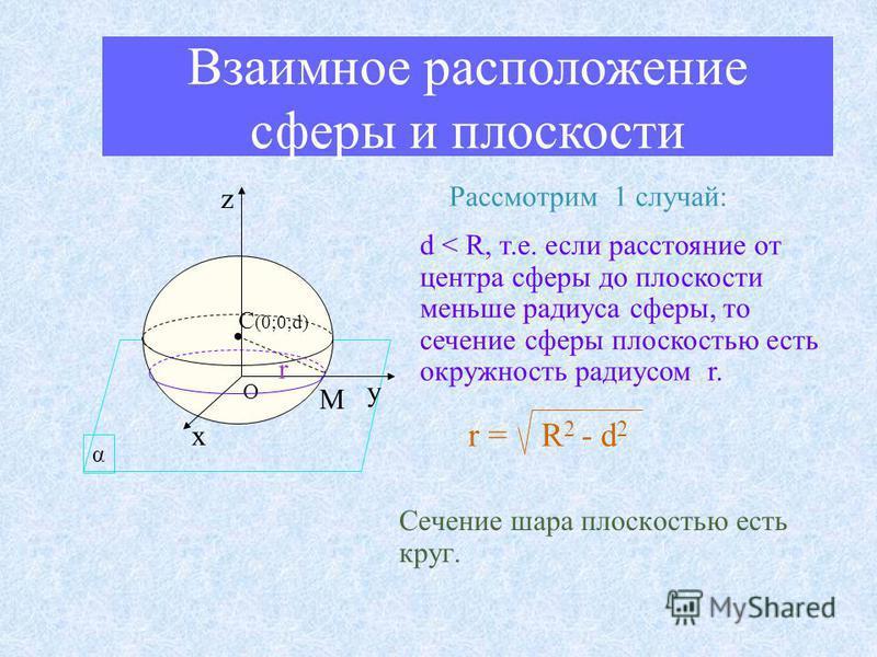 α Взаимное расположение сферы и плоскости C (0;0;d) х у z O r М Рассмотрим 1 случай: d < R, т.е. если расстояние от центра сферы до плоскости меньше радиуса сферы, то сечение сферы плоскостью есть окружность радиусом r. r = R 2 - d 2 Сечение шара пло