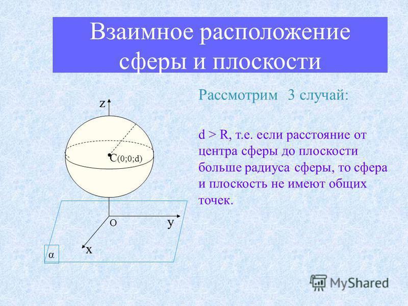 Взаимное расположение сферы и плоскости α х у z O C (0;0;d) Рассмотрим 3 случай: d > R, т.е. если расстояние от центра сферы до плоскости больше радиуса сферы, то сфера и плоскость не имеют общих точек.