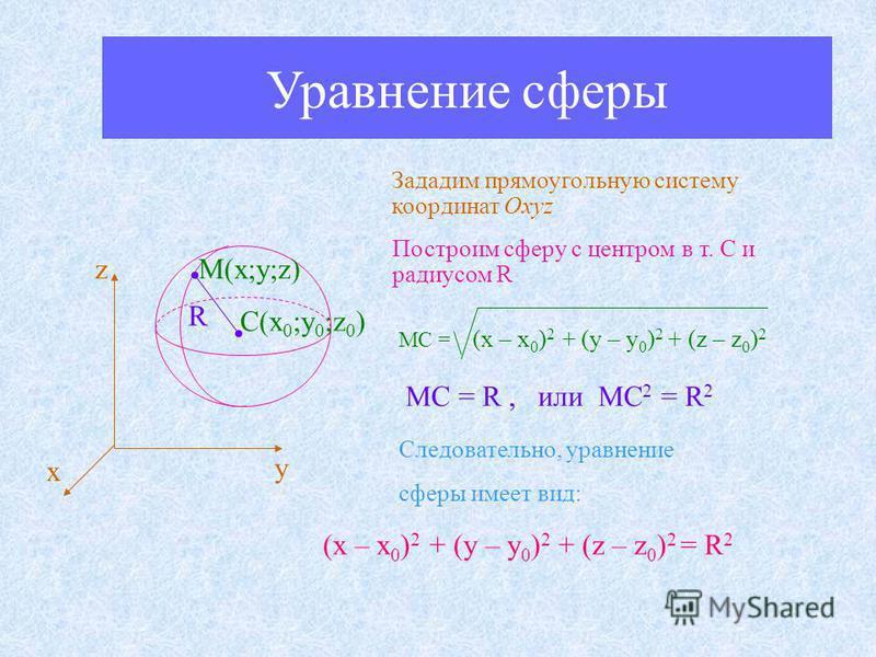 Уравнение сферы Зададим прямоугольную систему координат Оxyz z х у М(х;у;z) R C(x 0 ;y 0 ;z 0 ) Построим сферу c центром в т. С и радиусом R МС = (x – x 0 ) 2 + (y – y 0 ) 2 + (z – z 0 ) 2 МС = R, или МС 2 = R 2 Следовательно, уравнение сферы имеет в
