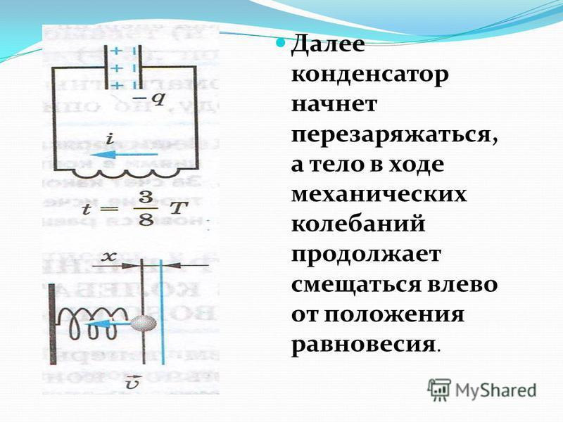 Далее конденсатор начнет перезаряжаться, а тело в ходе механических колебаний продолжает смещаться влево от положения равновесия.