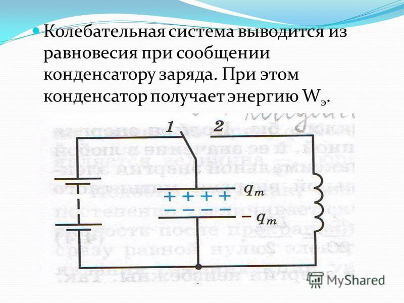 Колебательная система выводится из равновесия при сообщении конденсатору заряда. При этом конденсатор получает энергию W э.
