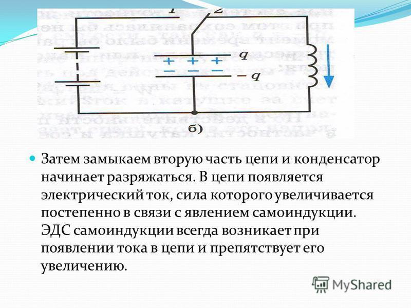 Затем замыкаем вторую часть цепи и конденсатор начинает разряжаться. В цепи появляется электрический ток, сила которого увеличивается постепенно в связи с явлением самоиндукции. ЭДС самоиндукции всегда возникает при появлении тока в цепи и препятству