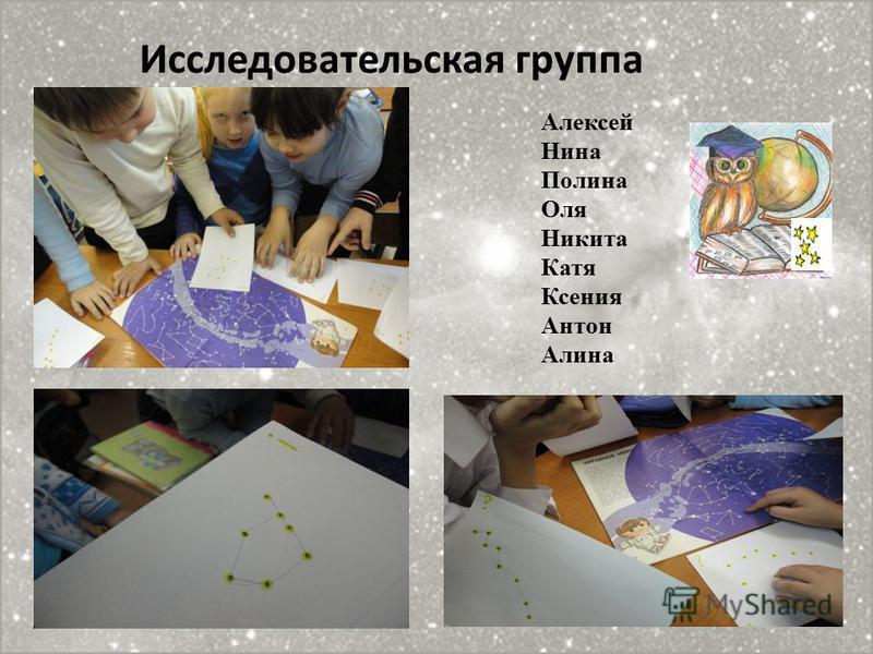Алексей Нина Полина Оля Никита Катя Ксения Антон Алина