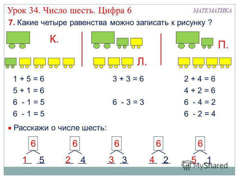 7. Какие четыре равенства можно записать к рисунку ? К. МАТЕМАТИКА 1 + 5 = 6 5 + 1 = 6 6 - 1 = 5 3 + 3 = 6 6 - 3 = 3 Л. П. 2 + 4 = 6 4 + 2 = 6 6 - 4 = 2 6 - 2 = 4 Расскажи о числе шесть: 1 66 2 6 3 6 4 6 5 54321 Урок 34. Число шесть. Цифра 6
