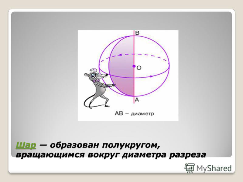 Шар Шар образован полукругом, вращающимся вокруг диаметра разреза Шар