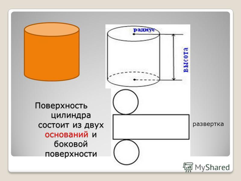 Поверхность цилиндра состоит из двух оснований и боковой поверхности развертка
